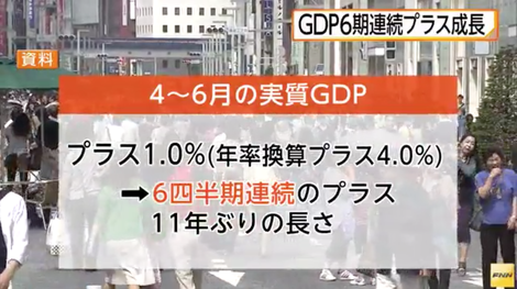 gdp4%成長.png